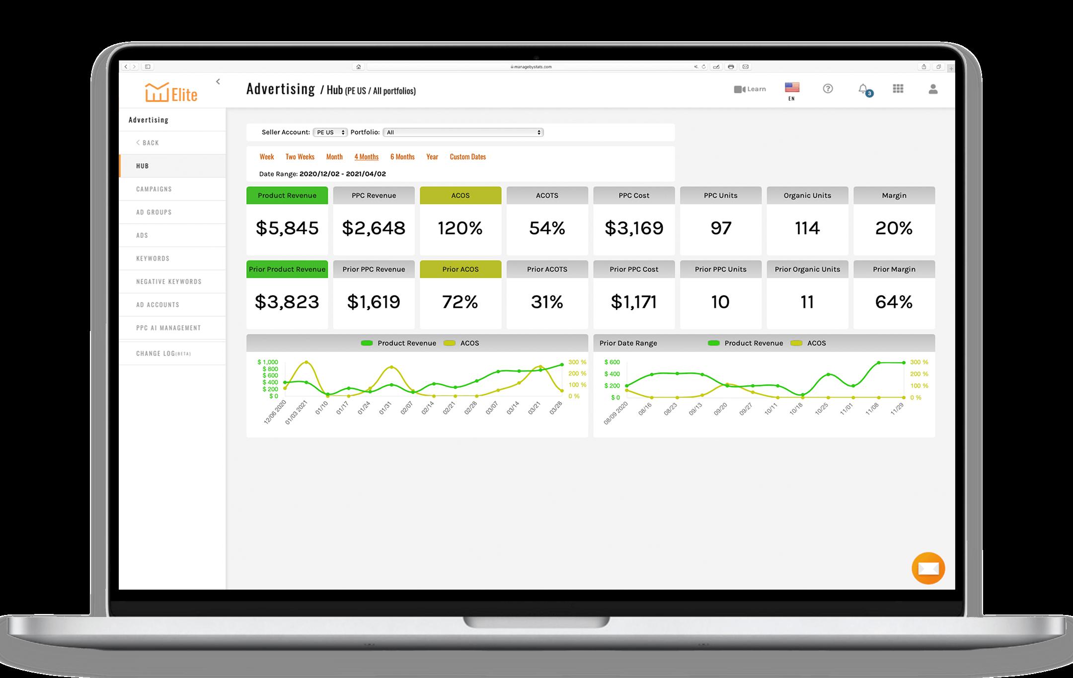ManageByStats Advertising Manager Hub