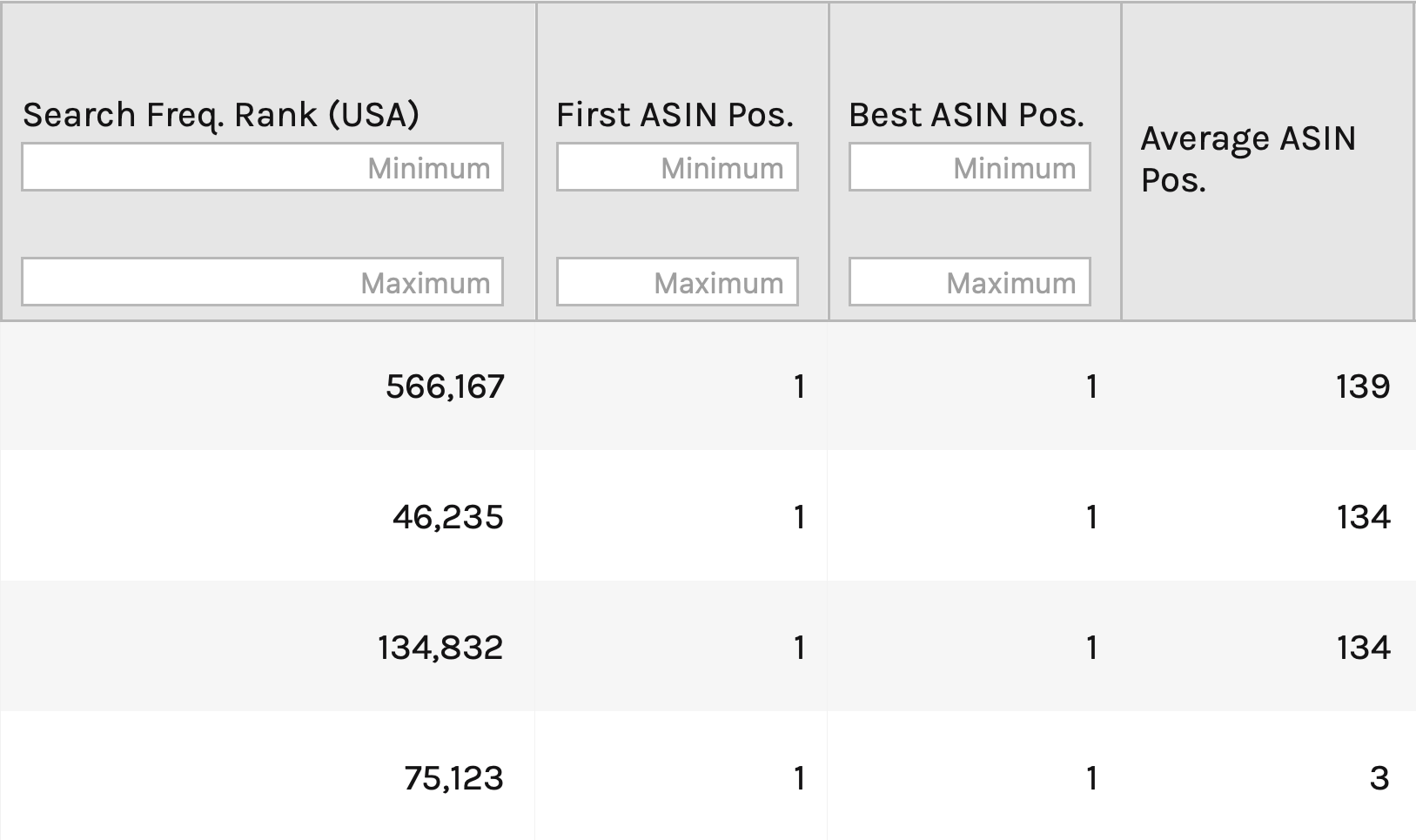 ManageByStats sends out bi-weekly reports straight to your email
